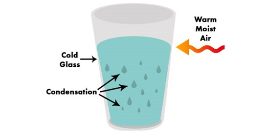 Infographic showing effect of warm air on cold glass to create condensation