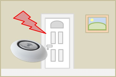 Bogus caller button shown on graphic of door with indication of alarm sounding